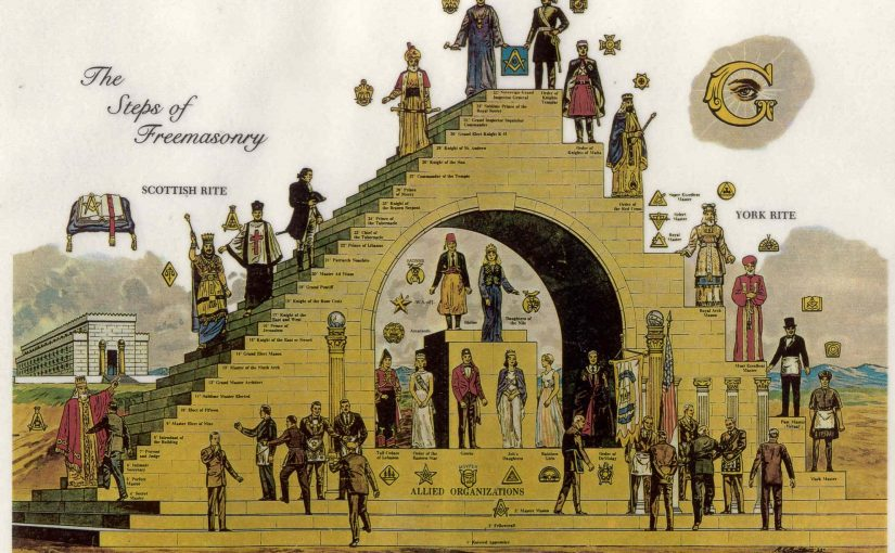Quelques questions sur la franc-maçonnerie hongroise du début du XXe siècle
